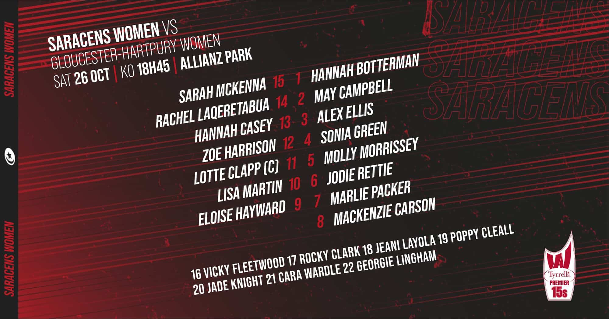 Match Day Squad Gloucester-Hartpury Twitter-12